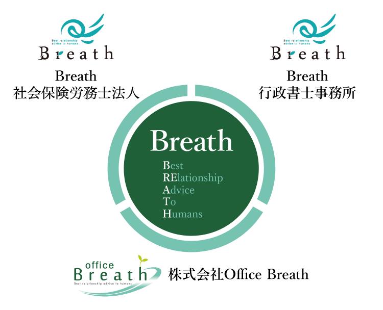 Breathグループ(Breath社会保険労務士事務所/Breath行政書士事務所/株式会社Office Breath)